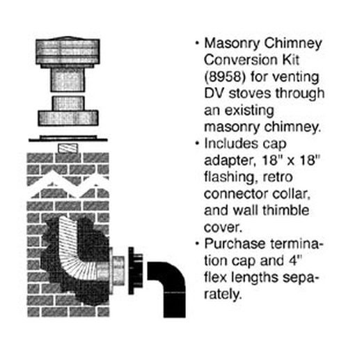 M & G Dura-Vent  DirectVent Pro 4'' ID with 6 5/8'' OD Masonry Chimney Conversion Kit