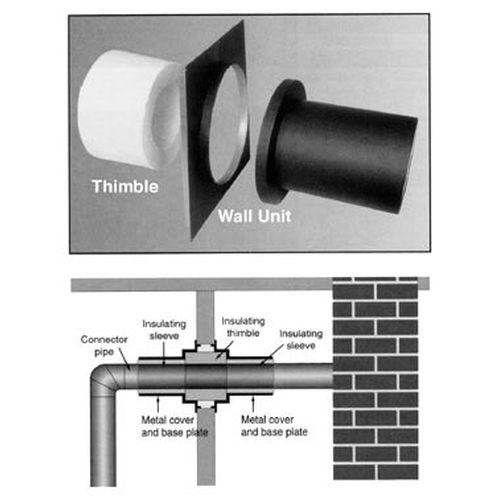 8 Insul Flue Thimble 1583 Insul Flue Wall Thimbles Wood Coal